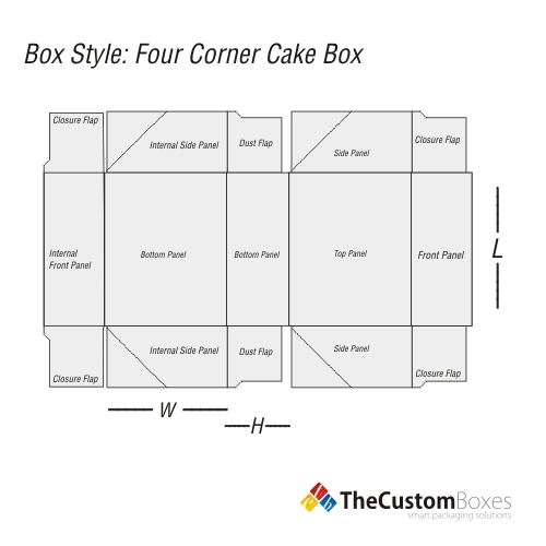 structural-design-of-Four-Corner-Cake-Box-Boxes