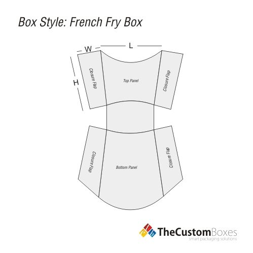 structural-design-of-French-Fry-Boxes-Boxes