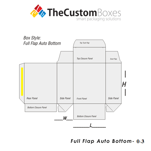 structural-design-of-Full-Flap-Auto-Bottom-Boxes